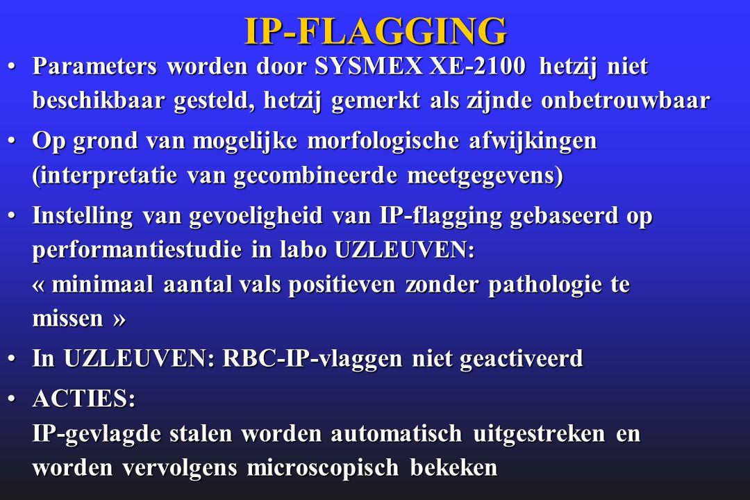 IP-FLAGGING •Parameters worden door SYSMEX XE-2100 hetzij niet beschikbaar gesteld, hetzij gemerkt als zijnde onbetrouwbaar •Op grond van mogelijke mo