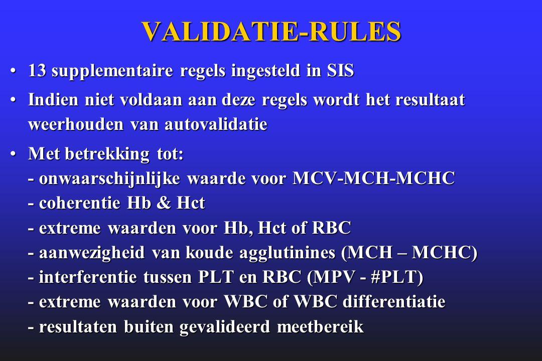 VALIDATIE-RULES •13 supplementaire regels ingesteld in SIS •Indien niet voldaan aan deze regels wordt het resultaat weerhouden van autovalidatie •Met