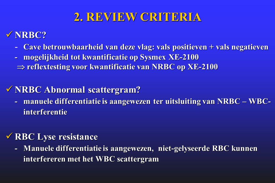 2. REVIEW CRITERIA  NRBC? Cave betrouwbaarheid van deze vlag: vals positieven + vals negatieven - mogelijkheid tot kwantificatie op Sysmex XE-2100 