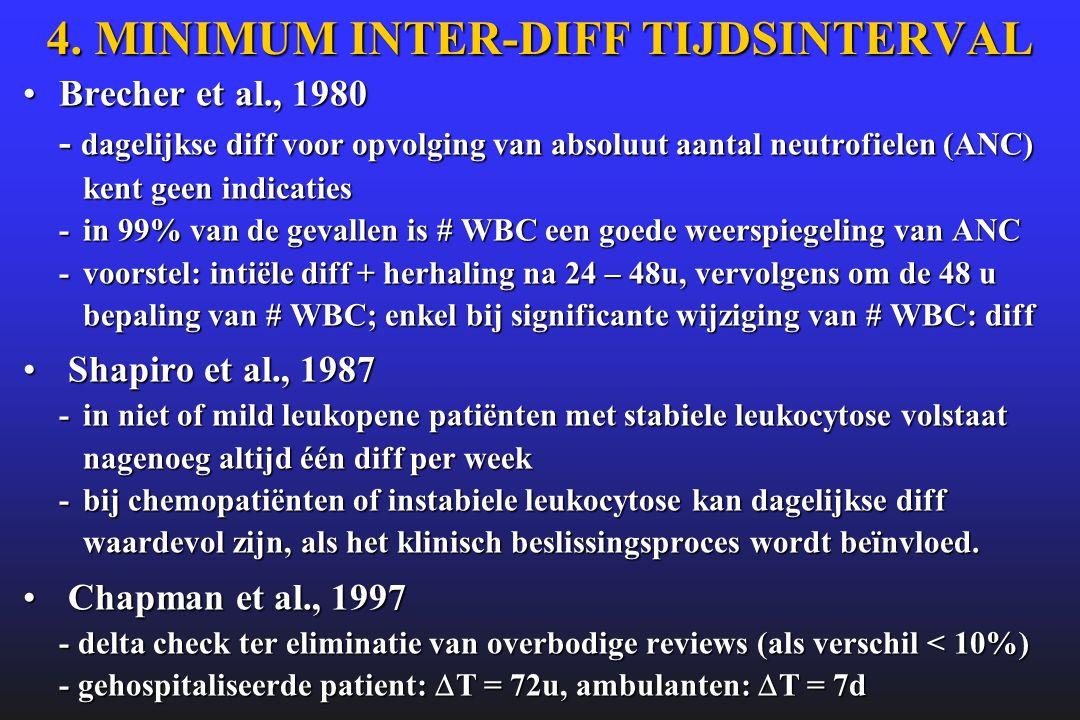 4. MINIMUM INTER-DIFF TIJDSINTERVAL •Brecher et al., 1980 - dagelijkse diff voor opvolging van absoluut aantal neutrofielen (ANC) kent geen indicaties