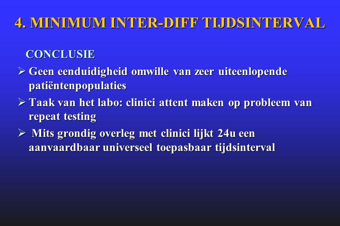  Geen eenduidigheid omwille van zeer uiteenlopende patiëntenpopulaties  Taak van het labo: clinici attent maken op probleem van repeat testing  Mit