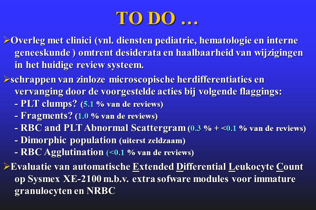 TO DO …  Overleg met clinici (vnl. diensten pediatrie, hematologie en interne geneeskunde ) omtrent desiderata en haalbaarheid van wijzigingen in het