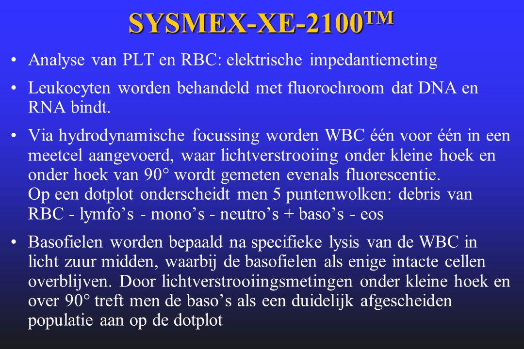 SYSMEX-XE-2100 TM •Analyse van PLT en RBC: elektrische impedantiemeting •Leukocyten worden behandeld met fluorochroom dat DNA en RNA bindt. •Via hydro