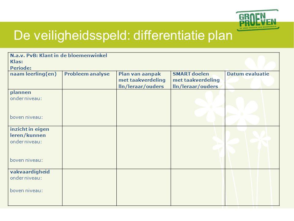 De veiligheidsspeld: differentiatie plan N.a.v. PvB: Klant in de bloemenwinkel Klas: Periode: naam leerling(en)Probleem analyse Plan van aanpak met ta