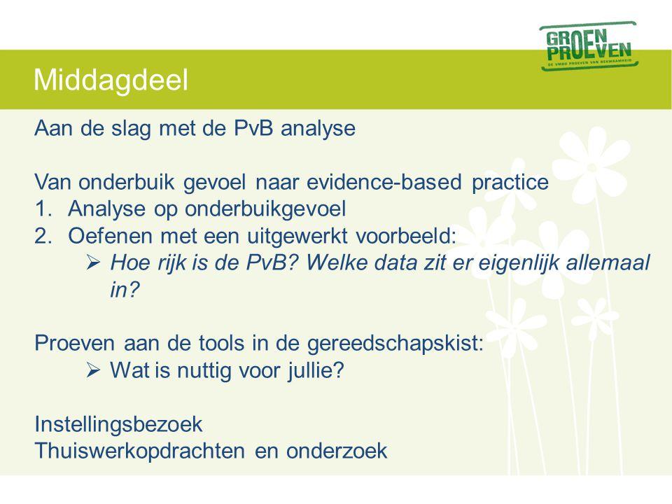 Middagdeel Aan de slag met de PvB analyse Van onderbuik gevoel naar evidence-based practice 1.Analyse op onderbuikgevoel 2.Oefenen met een uitgewerkt
