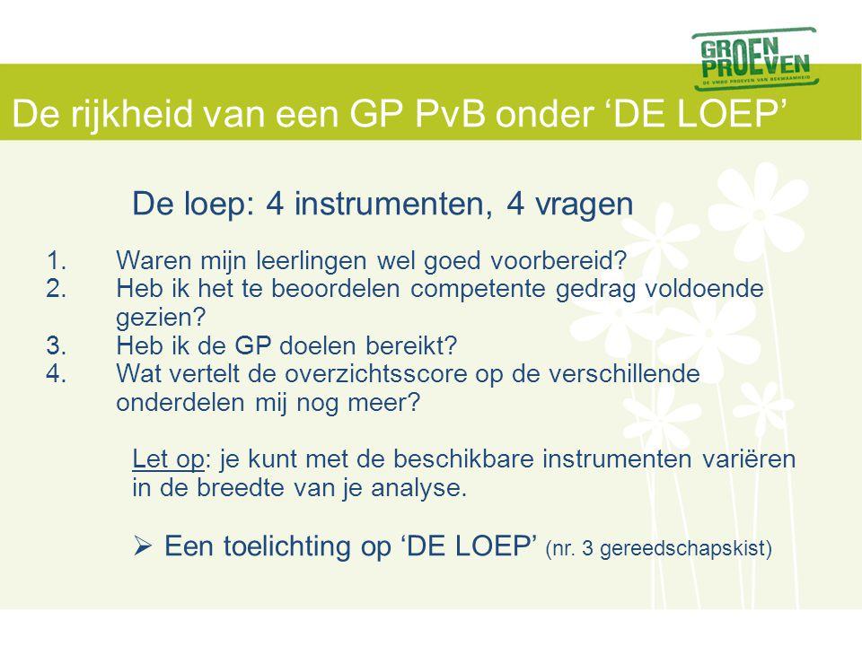 De rijkheid van een GP PvB onder 'DE LOEP' De loep: 4 instrumenten, 4 vragen 1.Waren mijn leerlingen wel goed voorbereid? 2.Heb ik het te beoordelen c