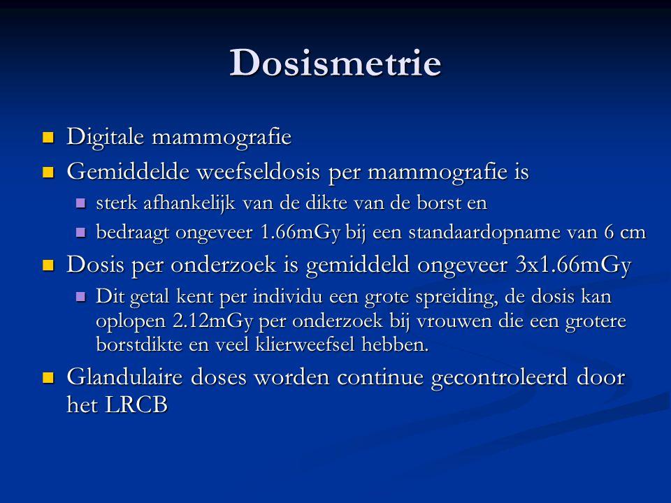 Dosismetrie  Digitale mammografie  Gemiddelde weefseldosis per mammografie is  sterk afhankelijk van de dikte van de borst en  bedraagt ongeveer 1