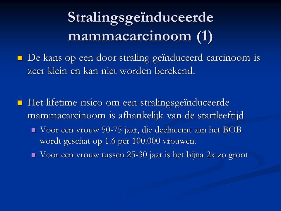 Stralingsgeïnduceerde mammacarcinoom (1)  De kans op een door straling geïnduceerd carcinoom is zeer klein en kan niet worden berekend.  Het lifetim