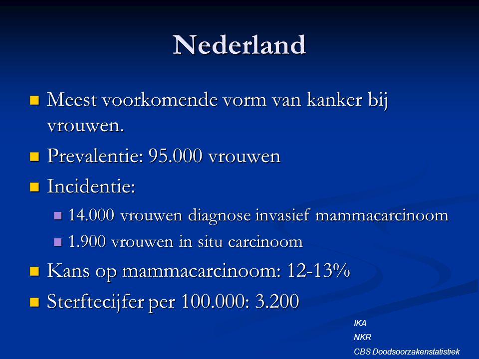 Nederland  Meest voorkomende vorm van kanker bij vrouwen.  Prevalentie: 95.000 vrouwen  Incidentie:  14.000 vrouwen diagnose invasief mammacarcino