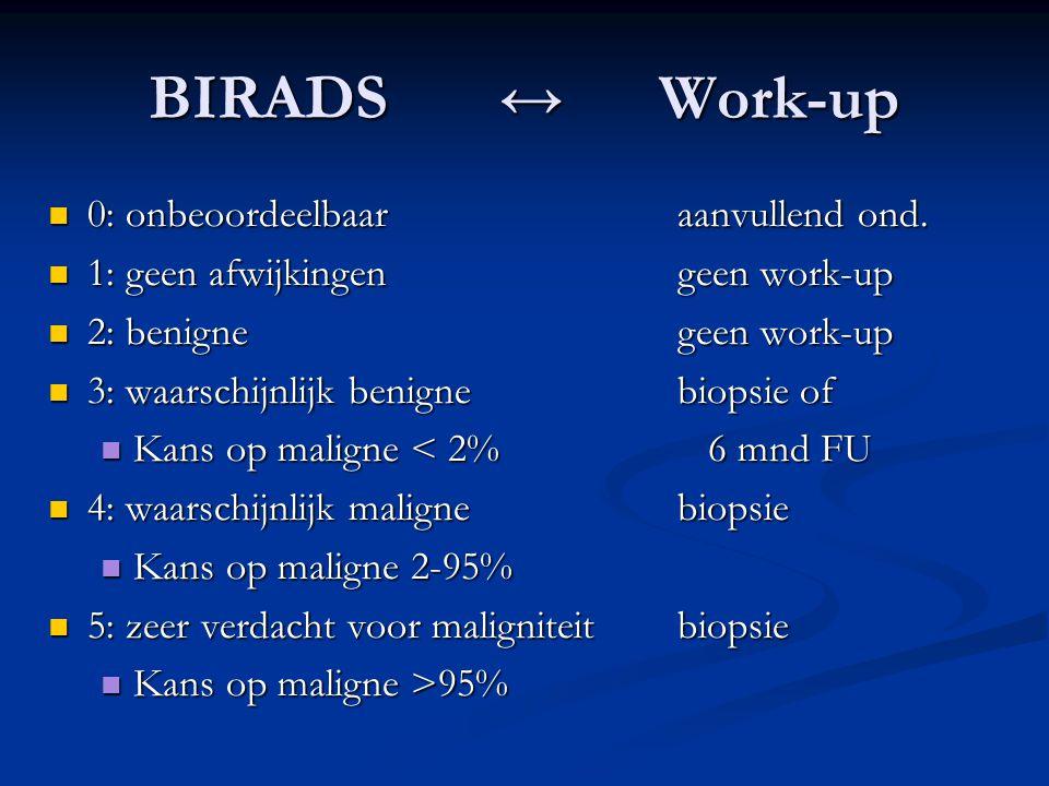 BIRADS ↔ Work-up  0: onbeoordeelbaaraanvullend ond.  1: geen afwijkingengeen work-up  2: benignegeen work-up  3: waarschijnlijk benignebiopsie of