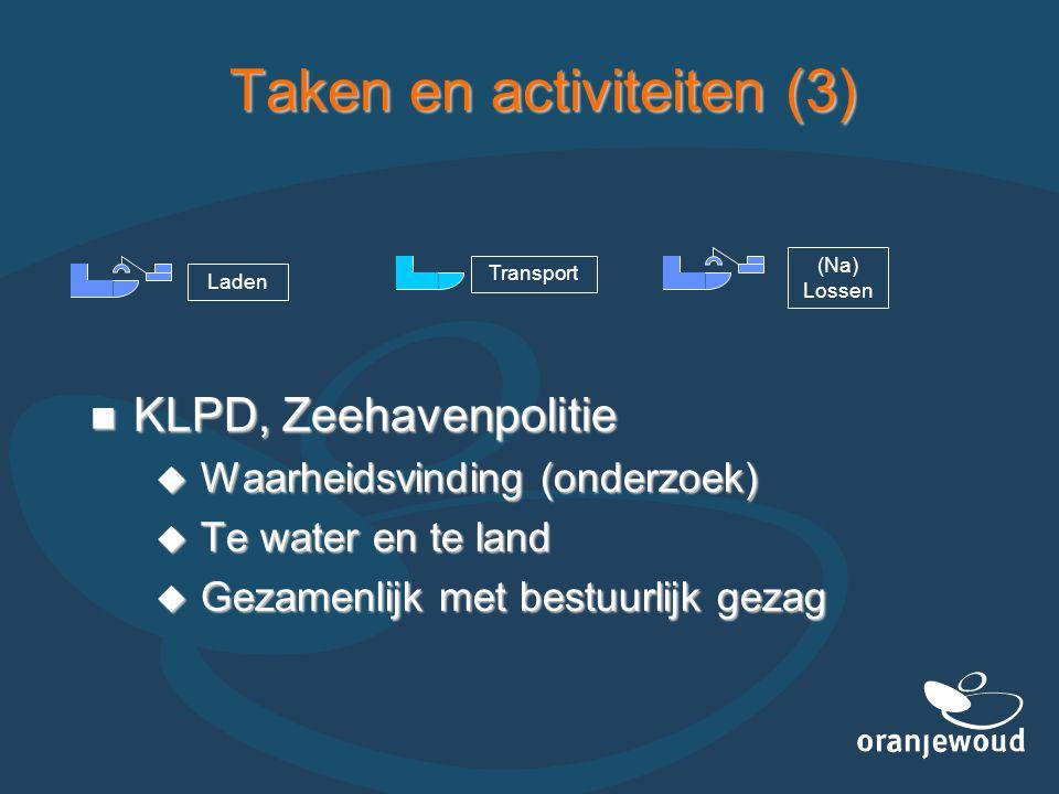 Taken en activiteiten (3)  KLPD, Zeehavenpolitie  Waarheidsvinding (onderzoek)  Te water en te land  Gezamenlijk met bestuurlijk gezag Laden Trans