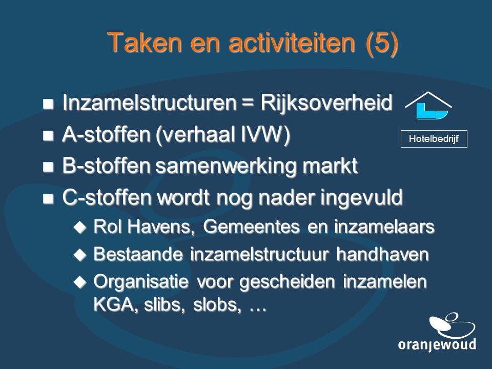 Taken en activiteiten (5)  Inzamelstructuren = Rijksoverheid  A-stoffen (verhaal IVW)  B-stoffen samenwerking markt  C-stoffen wordt nog nader ing