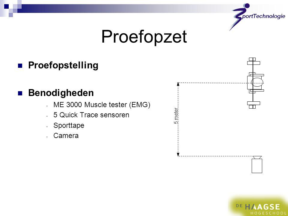 Proefopzet  Proefopstelling  Benodigheden - ME 3000 Muscle tester (EMG) - 5 Quick Trace sensoren - Sporttape - Camera 5 meter