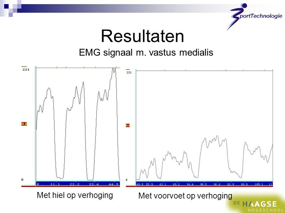 Resultaten EMG signaal m. vastus medialis Met hiel op verhoging Met voorvoet op verhoging