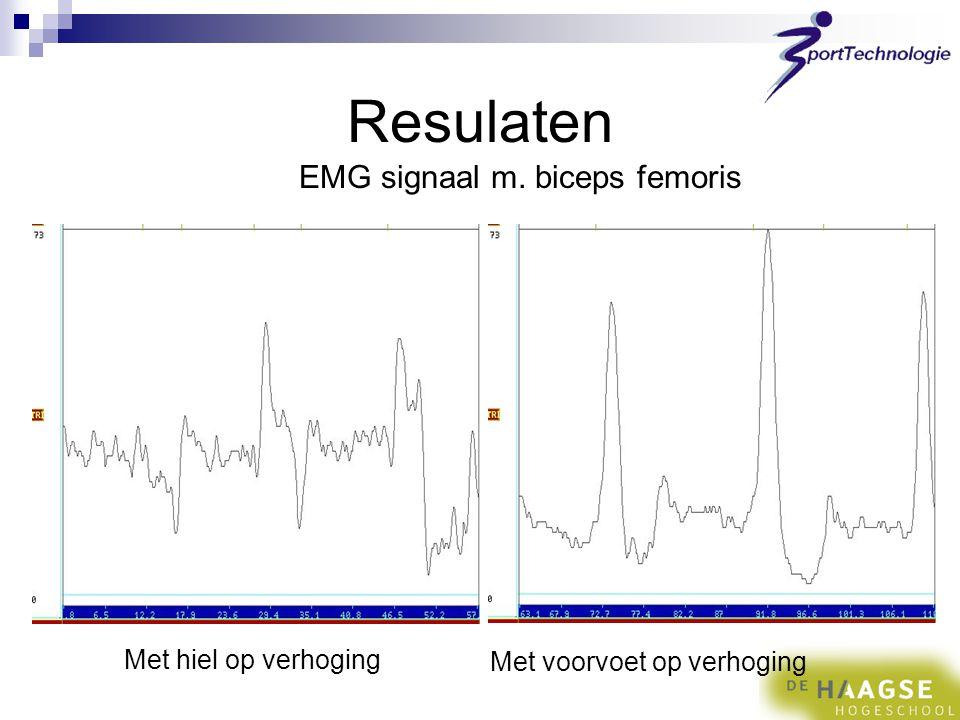 Resulaten EMG signaal m. biceps femoris Met hiel op verhoging Met voorvoet op verhoging