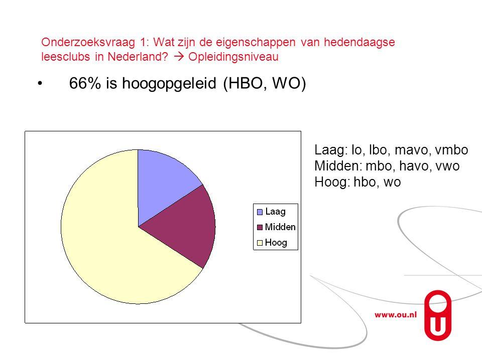 Onderzoeksvraag 1: Wat zijn de eigenschappen van hedendaagse leesclubs in Nederland?  Opleidingsniveau •66% is hoogopgeleid (HBO, WO) Laag: lo, lbo,