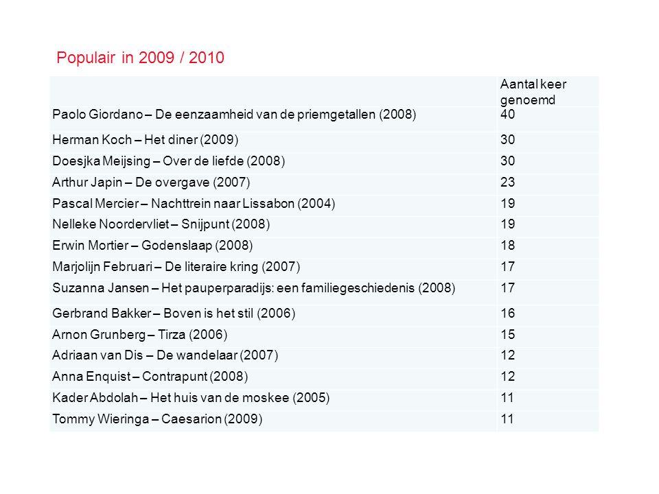 Populair in 2009 / 2010 Aantal keer genoemd Paolo Giordano – De eenzaamheid van de priemgetallen (2008)40 Herman Koch – Het diner (2009)30 Doesjka Mei
