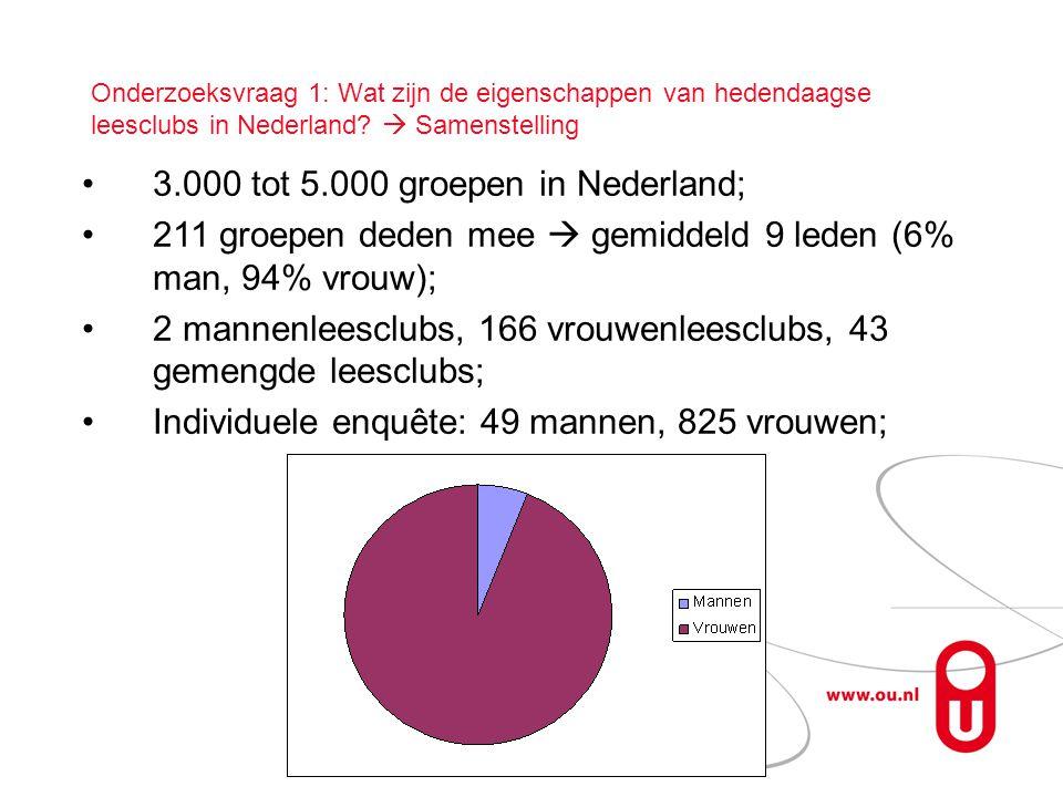 Onderzoeksvraag 1: Wat zijn de eigenschappen van hedendaagse leesclubs in Nederland?  Samenstelling •3.000 tot 5.000 groepen in Nederland; •211 groep