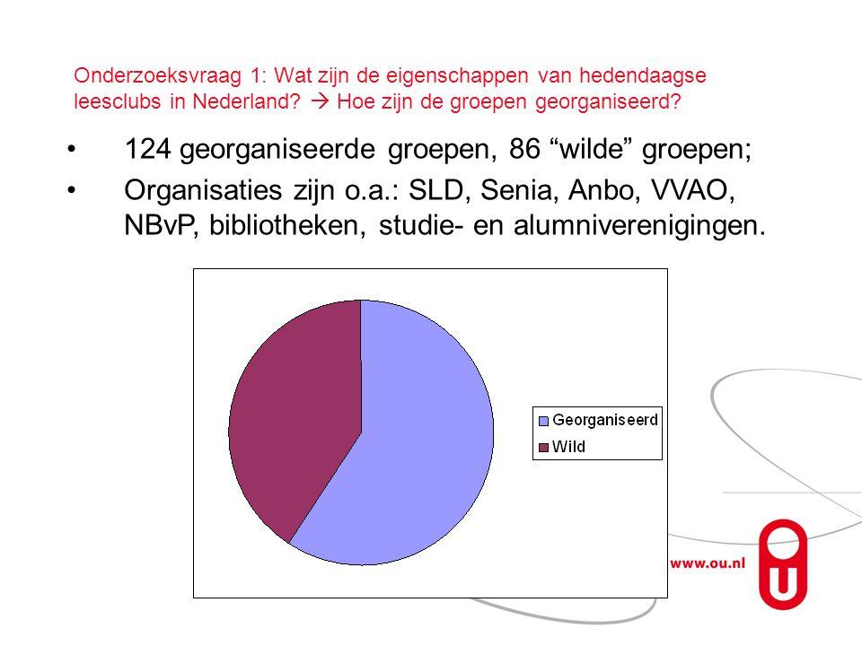 Onderzoeksvraag 1: Wat zijn de eigenschappen van hedendaagse leesclubs in Nederland?  Hoe zijn de groepen georganiseerd? •124 georganiseerde groepen,
