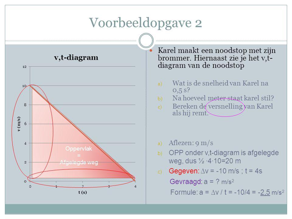 Voorbeeldopgave 2  Karel maakt een noodstop met zijn brommer. Hiernaast zie je het v,t- diagram van de noodstop a) Wat is de snelheid van Karel na 0,