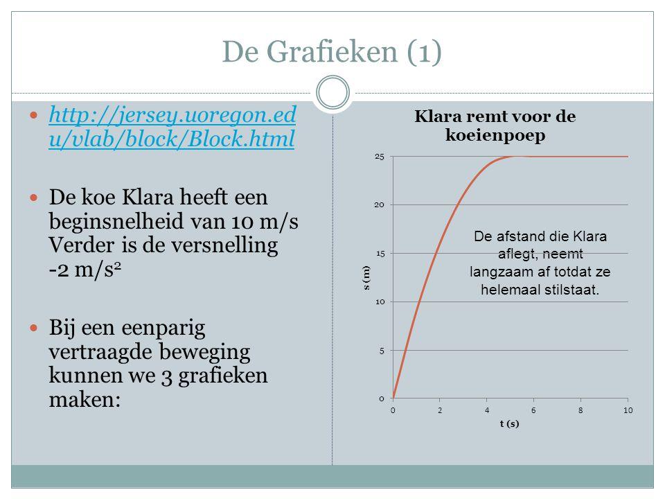 De Grafieken (1)  http://jersey.uoregon.ed u/vlab/block/Block.html http://jersey.uoregon.ed u/vlab/block/Block.html  De koe Klara heeft een beginsne