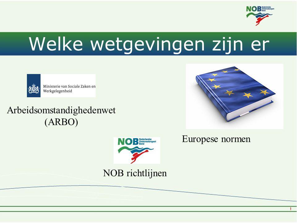 Welke wetgevingen zijn er Arbeidsomstandighedenwet (ARBO) Europese normen NOB richtlijnen