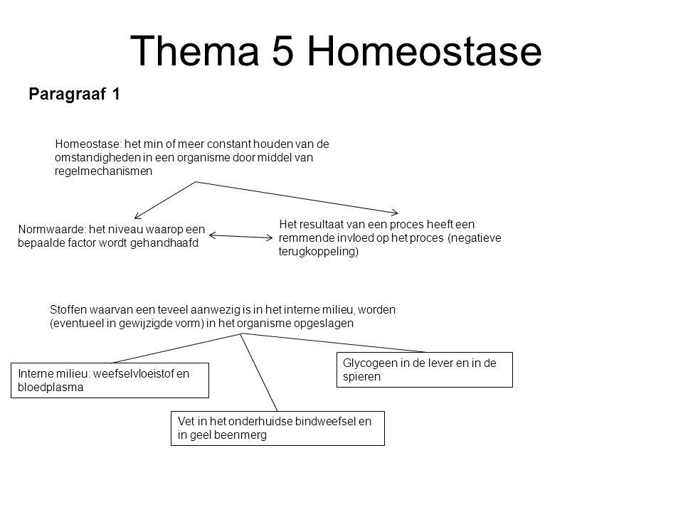 Thema 5 Homeostase Paragraaf 1 Homeostase: het min of meer constant houden van de omstandigheden in een organisme door middel van regelmechanismen Nor