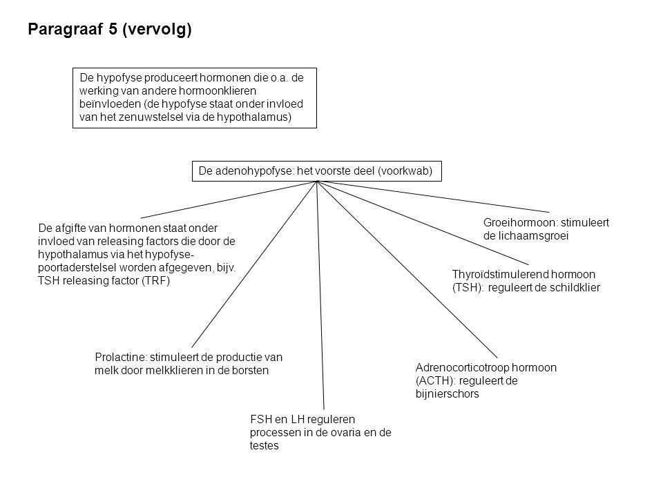 Paragraaf 5 (vervolg) De hypofyse produceert hormonen die o.a. de werking van andere hormoonklieren beïnvloeden (de hypofyse staat onder invloed van h