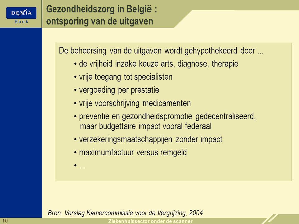 10 B a n k Ziekenhuissector onder de scanner Gezondheidszorg in Belgi ë : ontsporing van de uitgaven De beheersing van de uitgaven wordt gehypothekeer
