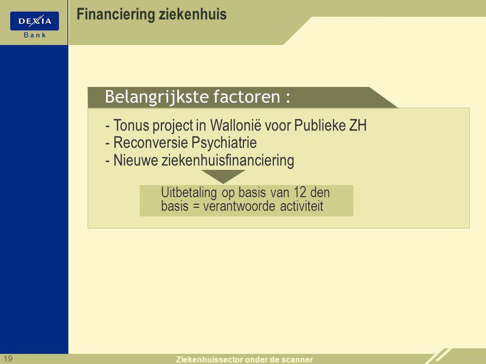 19 B a n k Ziekenhuissector onder de scanner - Tonus project in Wallonië voor Publieke ZH - Reconversie Psychiatrie - Nieuwe ziekenhuisfinanciering Be