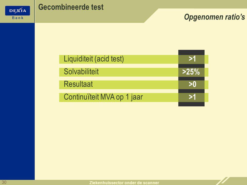 30 B a n k Ziekenhuissector onder de scanner Gecombineerde test Opgenomen ratio's Liquiditeit (acid test) Solvabiliteit Resultaat Continu ï teit MVA o
