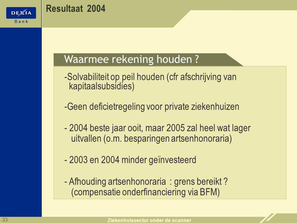 33 B a n k Ziekenhuissector onder de scanner Resultaat 2004 -Solvabiliteit op peil houden (cfr afschrijving van kapitaalsubsidies) -Geen deficietregel