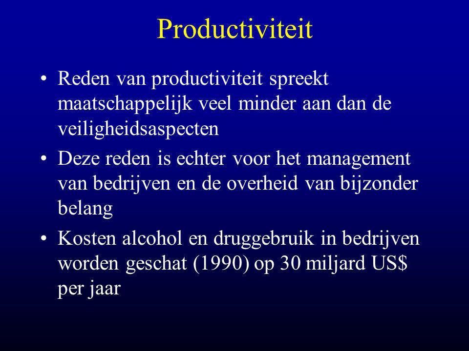 Productiviteit •Reden van productiviteit spreekt maatschappelijk veel minder aan dan de veiligheidsaspecten •Deze reden is echter voor het management van bedrijven en de overheid van bijzonder belang •Kosten alcohol en druggebruik in bedrijven worden geschat (1990) op 30 miljard US$ per jaar