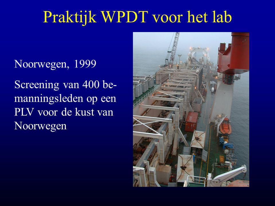 Praktijk WPDT voor het lab Noorwegen, 1999 Screening van 400 be- manningsleden op een PLV voor de kust van Noorwegen