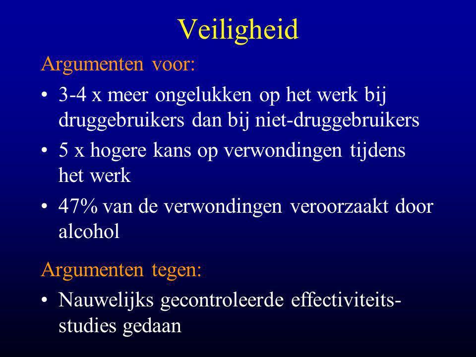 Veiligheid Argumenten voor: •3-4 x meer ongelukken op het werk bij druggebruikers dan bij niet-druggebruikers •5 x hogere kans op verwondingen tijdens het werk •47% van de verwondingen veroorzaakt door alcohol Argumenten tegen: •Nauwelijks gecontroleerde effectiviteits- studies gedaan