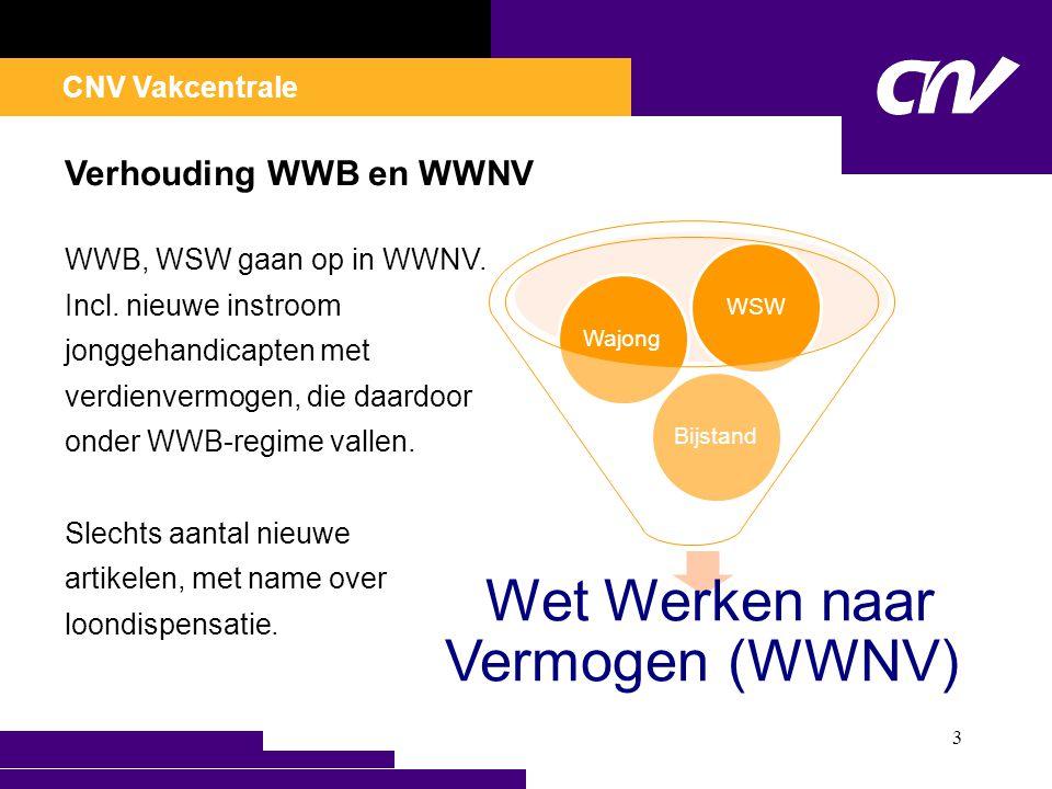 CNV Vakcentrale 3 Verhouding WWB en WWNV WWB, WSW gaan op in WWNV.