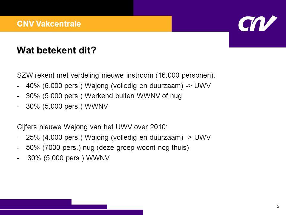 CNV Vakcentrale Wat betekent dit.