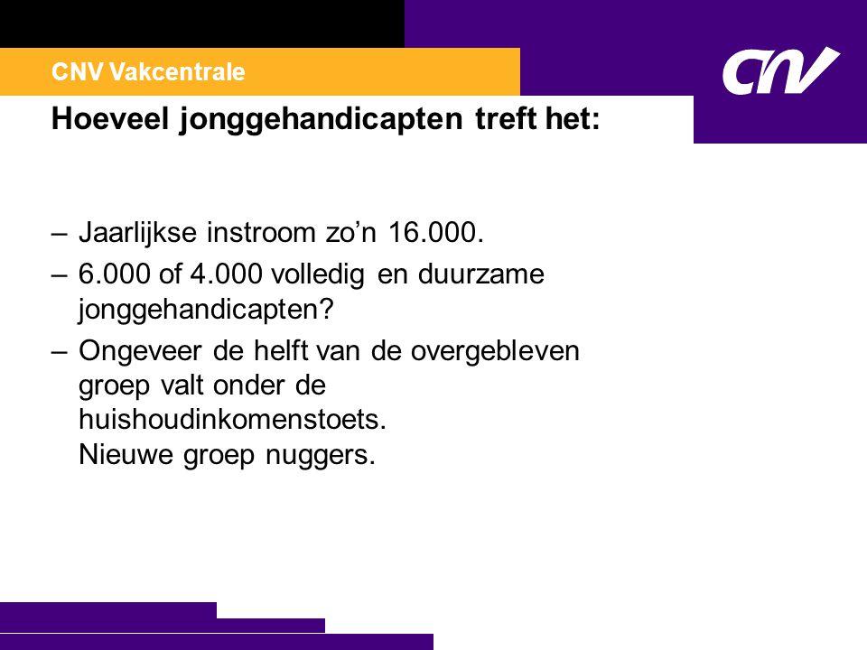 CNV Vakcentrale Hoeveel jonggehandicapten treft het: –Jaarlijkse instroom zo'n 16.000.