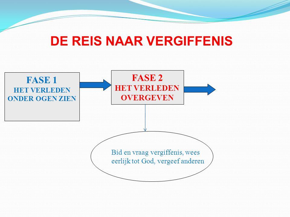 FASE 1 HET VERLEDEN ONDER OGEN ZIEN DE REIS NAAR VERGIFFENIS FASE 2 HET VERLEDEN OVERGEVEN Bid en vraag vergiffenis, wees eerlijk tot God, vergeef and