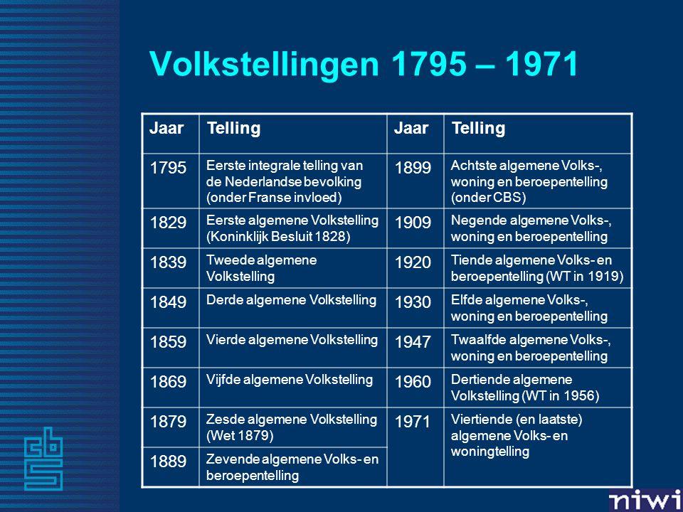 Volkstellingen 1795 – 1971 JaarTellingJaarTelling 1795 Eerste integrale telling van de Nederlandse bevolking (onder Franse invloed) 1899 Achtste algem