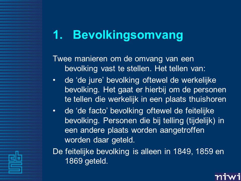 1.Bevolkingsomvang Twee manieren om de omvang van een bevolking vast te stellen.