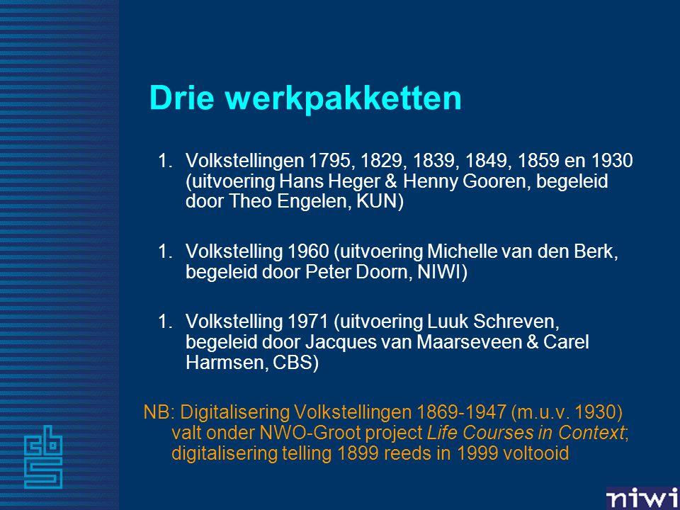 Drie werkpakketten 1.Volkstellingen 1795, 1829, 1839, 1849, 1859 en 1930 (uitvoering Hans Heger & Henny Gooren, begeleid door Theo Engelen, KUN) 1.Volkstelling 1960 (uitvoering Michelle van den Berk, begeleid door Peter Doorn, NIWI) 1.Volkstelling 1971 (uitvoering Luuk Schreven, begeleid door Jacques van Maarseveen & Carel Harmsen, CBS) NB: Digitalisering Volkstellingen 1869-1947 (m.u.v.