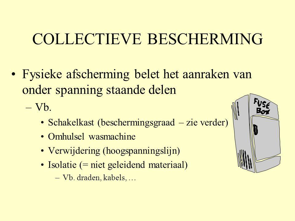 COLLECTIEVE BESCHERMING •Fysieke afscherming belet het aanraken van onder spanning staande delen –Vb.
