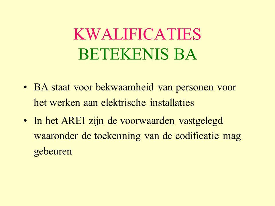 KWALIFICATIES BETEKENIS BA •BA staat voor bekwaamheid van personen voor het werken aan elektrische installaties •In het AREI zijn de voorwaarden vastgelegd waaronder de toekenning van de codificatie mag gebeuren