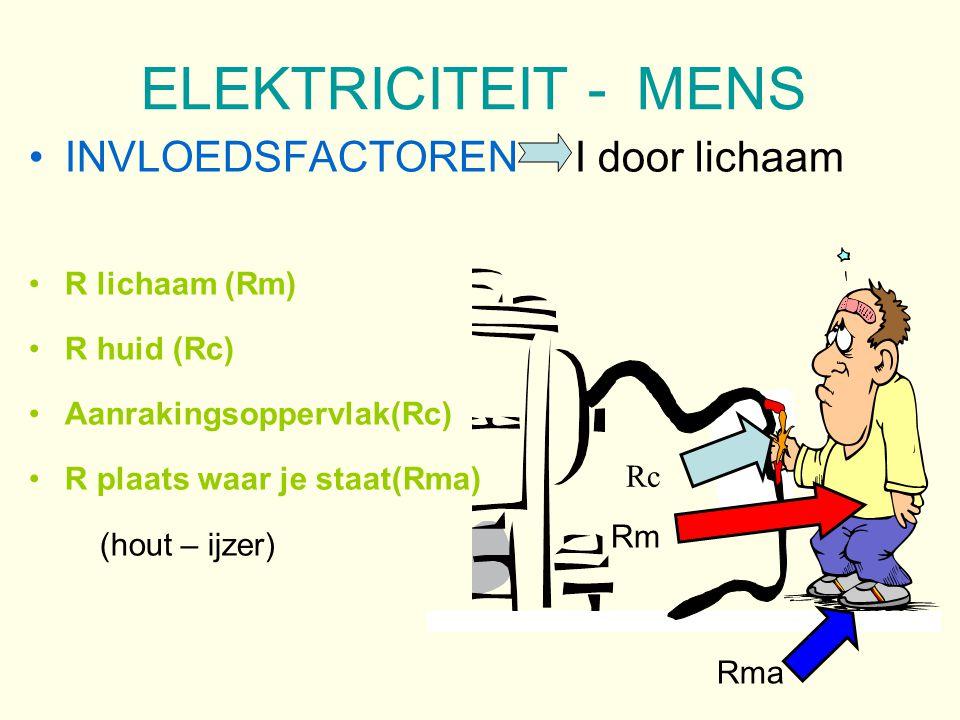ELEKTRICITEIT - MENS •INVLOEDSFACTOREN I door lichaam •R lichaam (Rm) •R huid (Rc) •Aanrakingsoppervlak(Rc) •R plaats waar je staat(Rma) (hout – ijzer) Rc Rm Rma