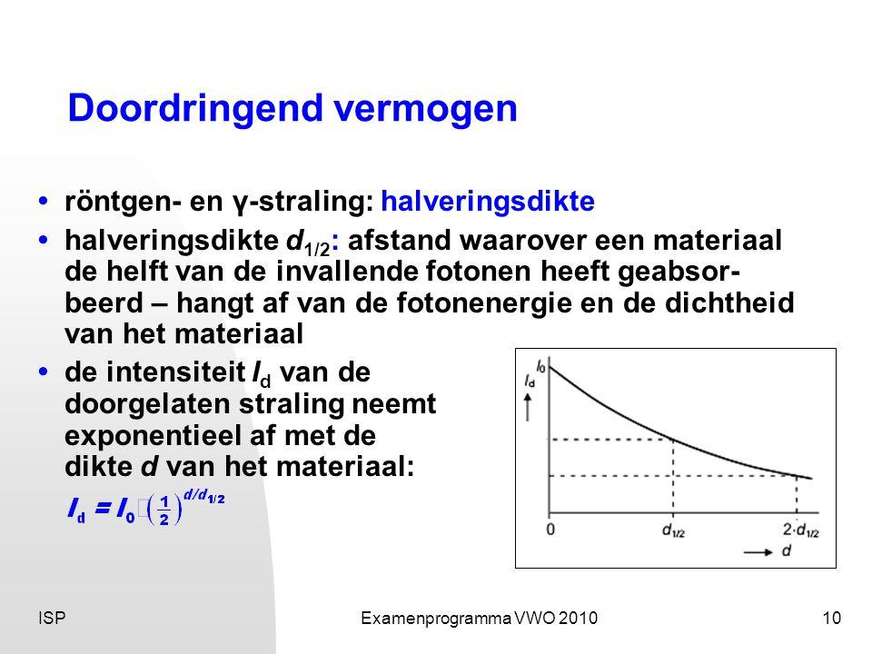 ISPExamenprogramma VWO 201010 Doordringend vermogen •röntgen- en γ-straling: halveringsdikte • halveringsdikte d 1/2 : afstand waarover een materiaal