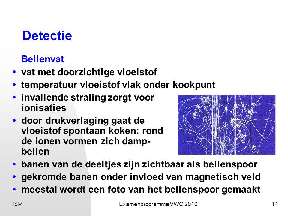 ISPExamenprogramma VWO 201014 Detectie Bellenvat • vat met doorzichtige vloeistof • temperatuur vloeistof vlak onder kookpunt • invallende straling zo