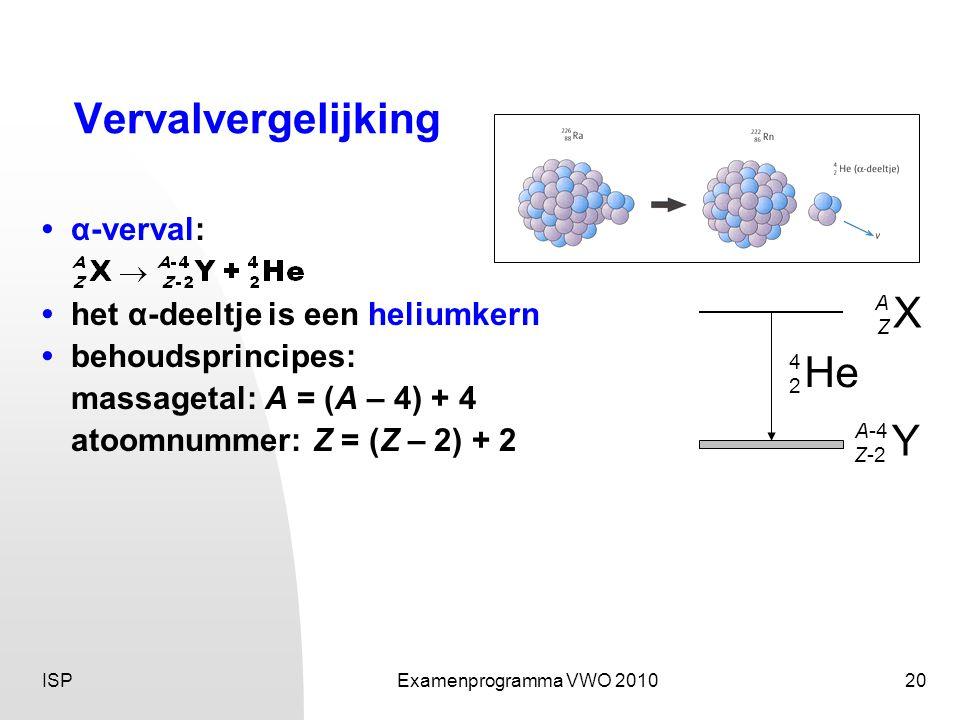 ISPExamenprogramma VWO 201020 Vervalvergelijking • α-verval: •het α-deeltje is een heliumkern •behoudsprincipes: massagetal: A = (A – 4) + 4 atoomnummer: Z = (Z – 2) + 2 A Z X A-4 Z-2 Y He 4 2