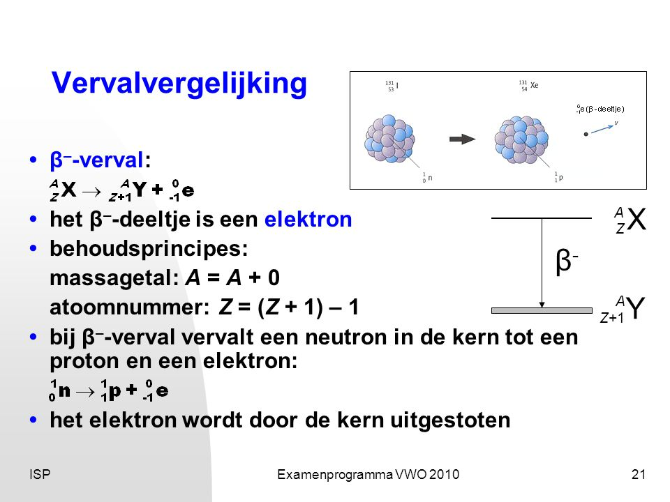 ISPExamenprogramma VWO 201021 Vervalvergelijking • β – -verval: •het β – -deeltje is een elektron • behoudsprincipes: massagetal: A = A + 0 atoomnummer: Z = (Z + 1) – 1 •bij β – -verval vervalt een neutron in de kern tot een proton en een elektron: • het elektron wordt door de kern uitgestoten A Z X A Z+1 Y β-β-