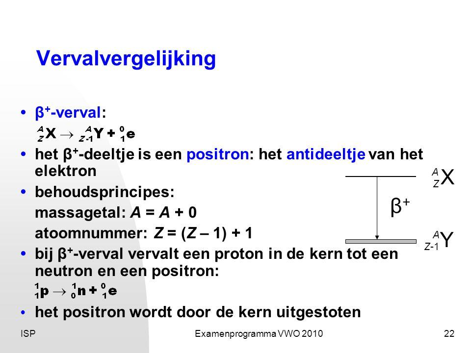 ISPExamenprogramma VWO 201022 Vervalvergelijking • β + -verval: •het β + -deeltje is een positron: het antideeltje van het elektron • behoudsprincipes: massagetal: A = A + 0 atoomnummer: Z = (Z – 1) + 1 •bij β + -verval vervalt een proton in de kern tot een neutron en een positron: • het positron wordt door de kern uitgestoten A Z X A Z-1 Y β+β+